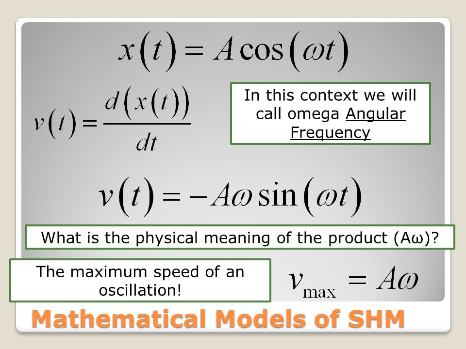 Mathematical Models of SHM
