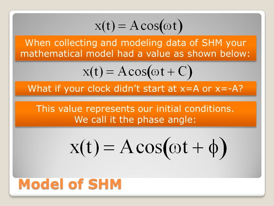 When collecting and modeling data of SHM your mathematical model had a value as shown below: