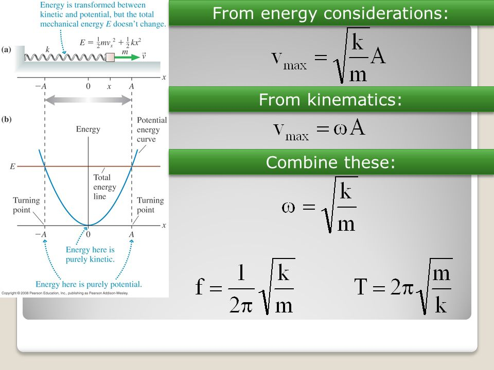 From energy considerations: