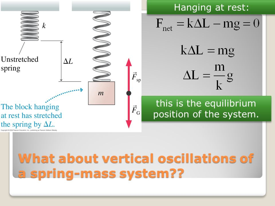 What about vertical oscillations of a spring-mass system
