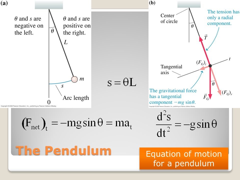 Equation of motion for a pendulum