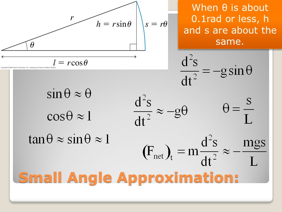 Small Angle Approximation: