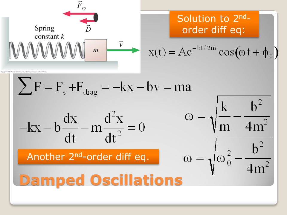 Damped Oscillations Solution to 2nd-order diff eq:
