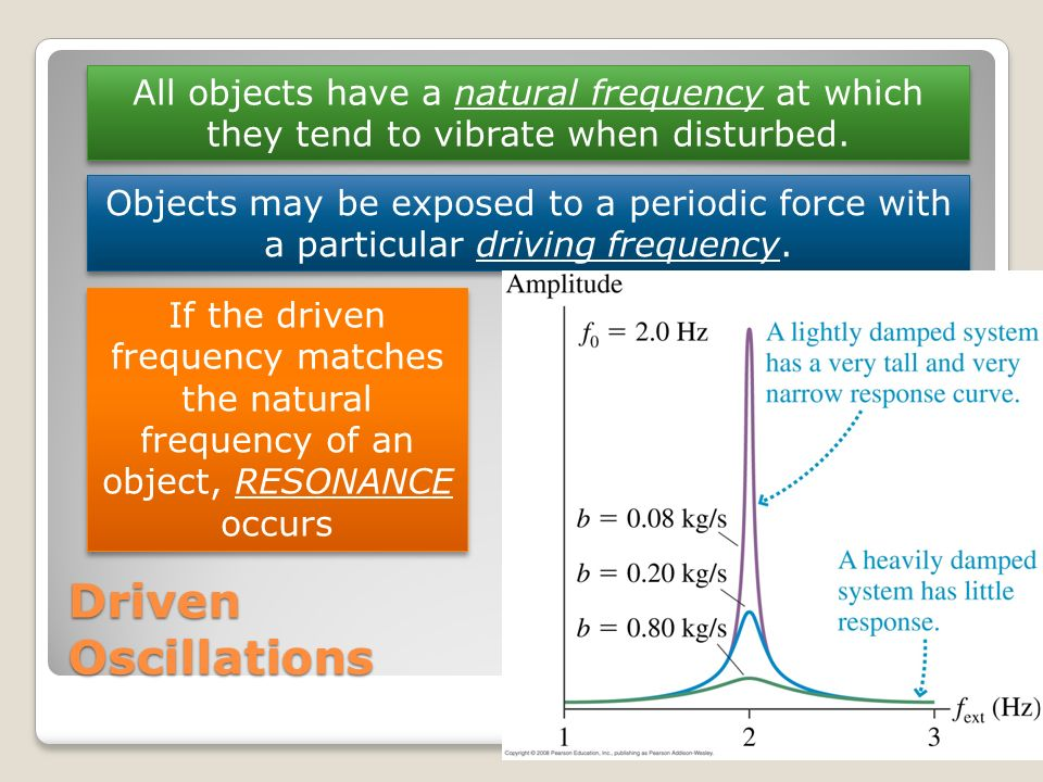 All objects have a natural frequency at which they tend to vibrate when disturbed.