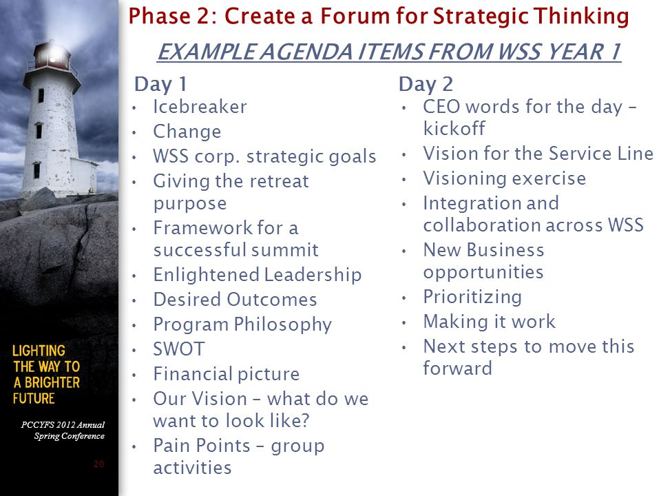 Phase 2: Create a Forum for Strategic Thinking EXAMPLE AGENDA ITEMS FROM WSS YEAR 1