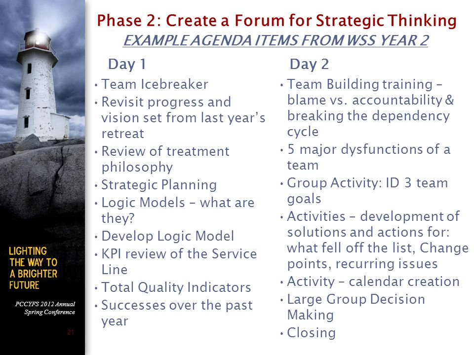 Phase 2: Create a Forum for Strategic Thinking EXAMPLE AGENDA ITEMS FROM WSS YEAR 2