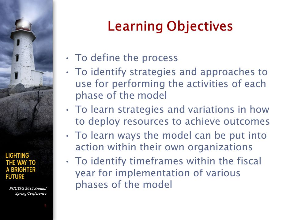 Learning Objectives To define the process