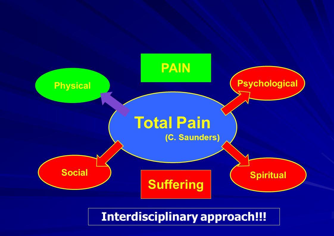 Interdisciplinary approach!!!