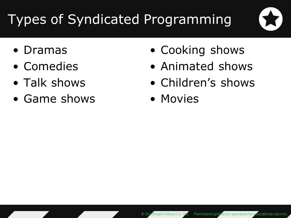 Types of Syndicated Programming