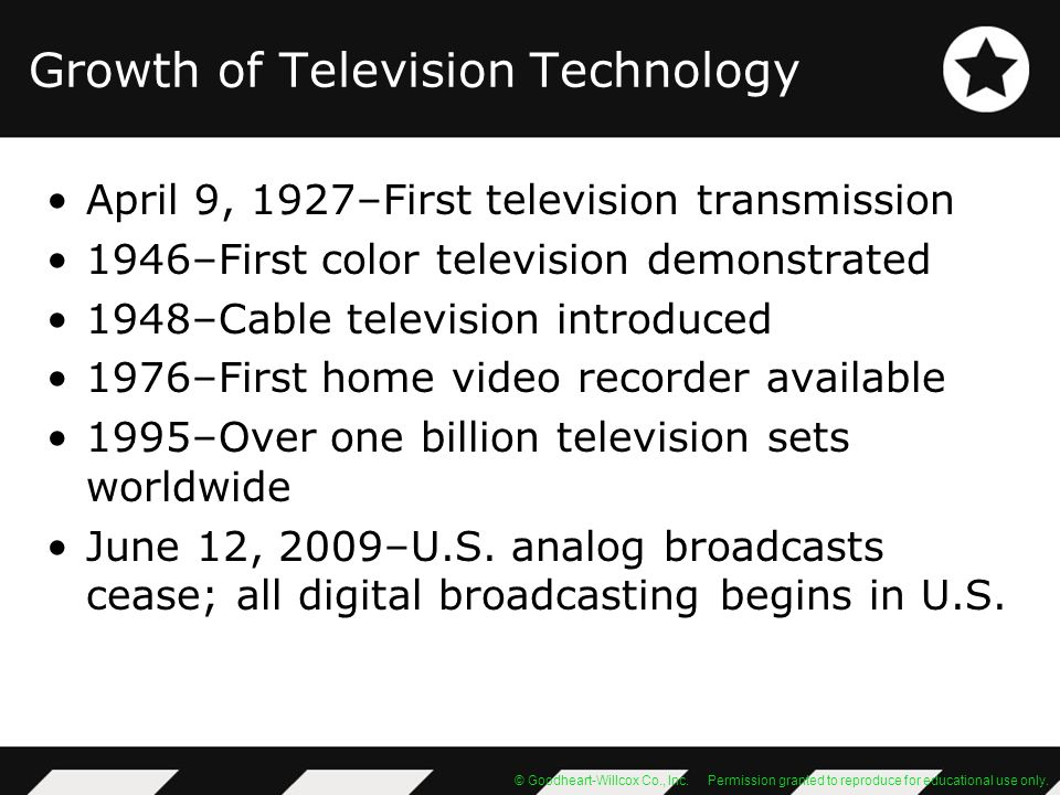 Growth of Television Technology