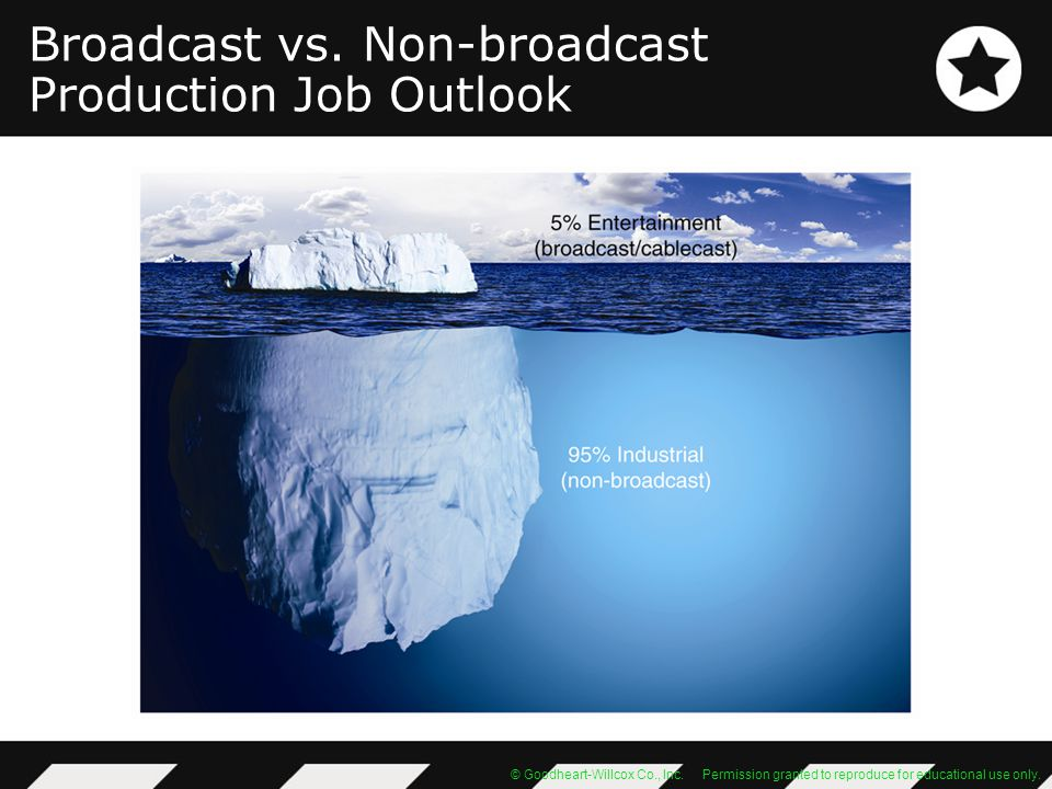 Broadcast vs. Non-broadcast Production Job Outlook