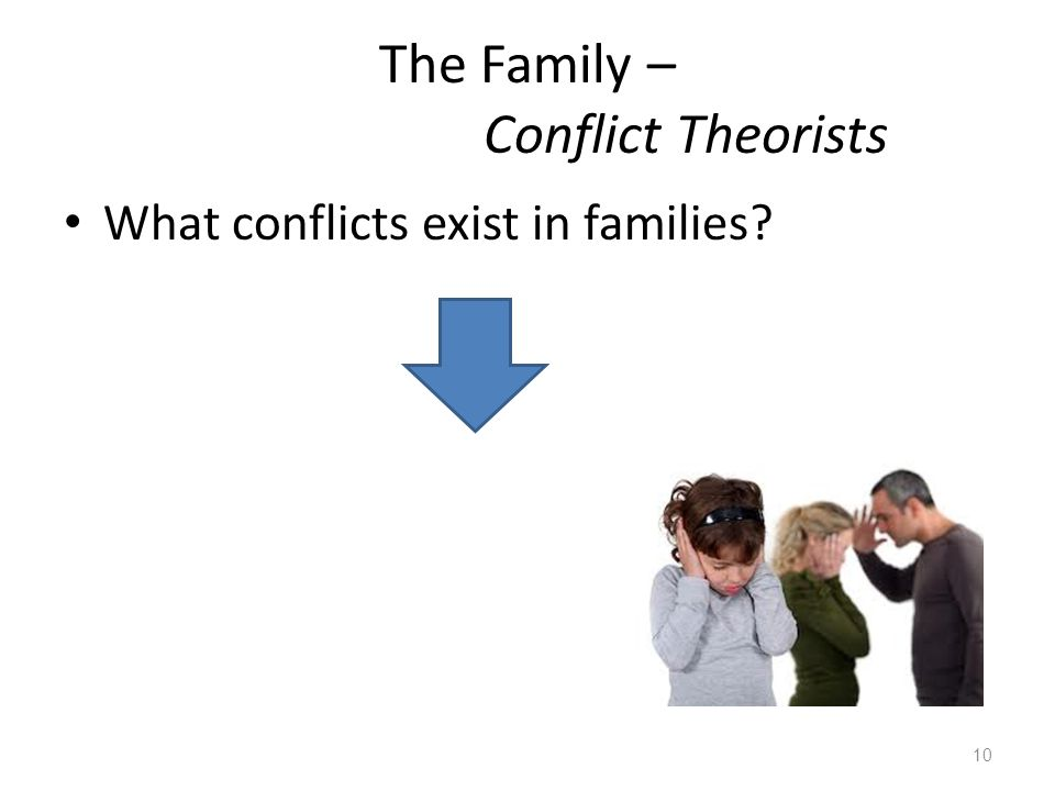 The Family – Conflict Theorists