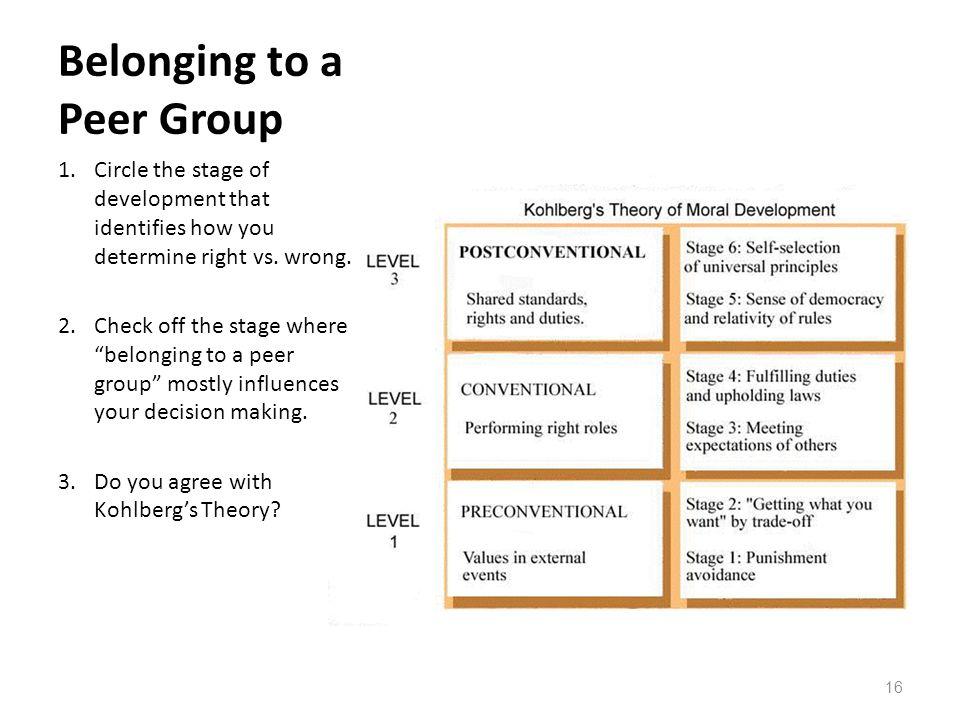 Belonging to a Peer Group