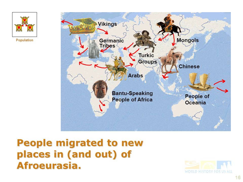 People migrated to new places in (and out) of Afroeurasia.