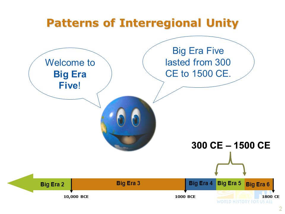 Patterns of Interregional Unity