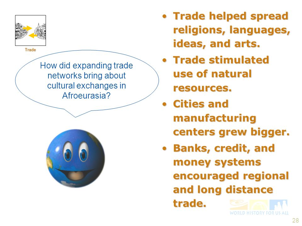 Trade helped spread religions, languages, ideas, and arts.