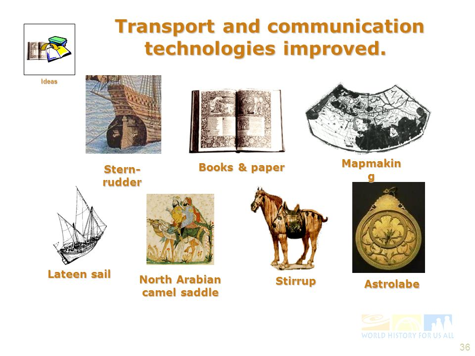 Transport and communication technologies improved.
