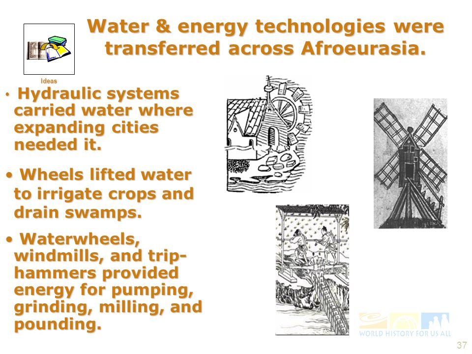 Water & energy technologies were transferred across Afroeurasia.