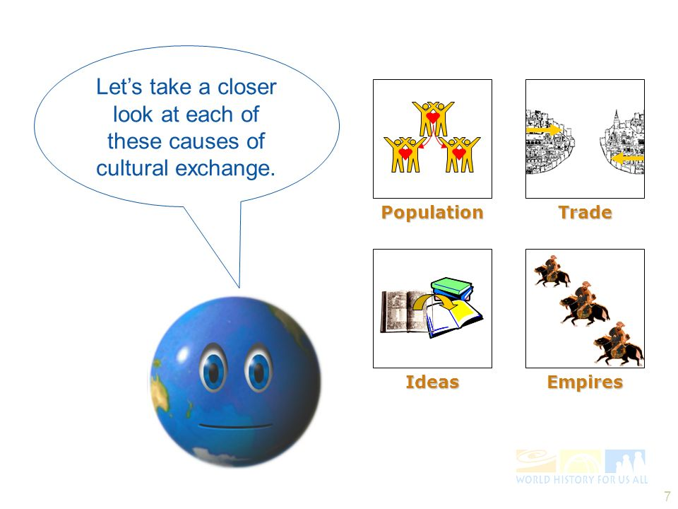 Let's take a closer look at each of these causes of cultural exchange.