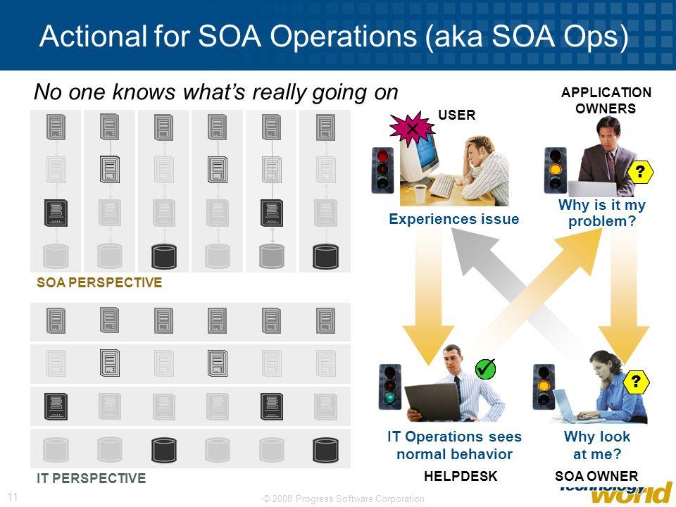 Actional for SOA Operations (aka SOA Ops)