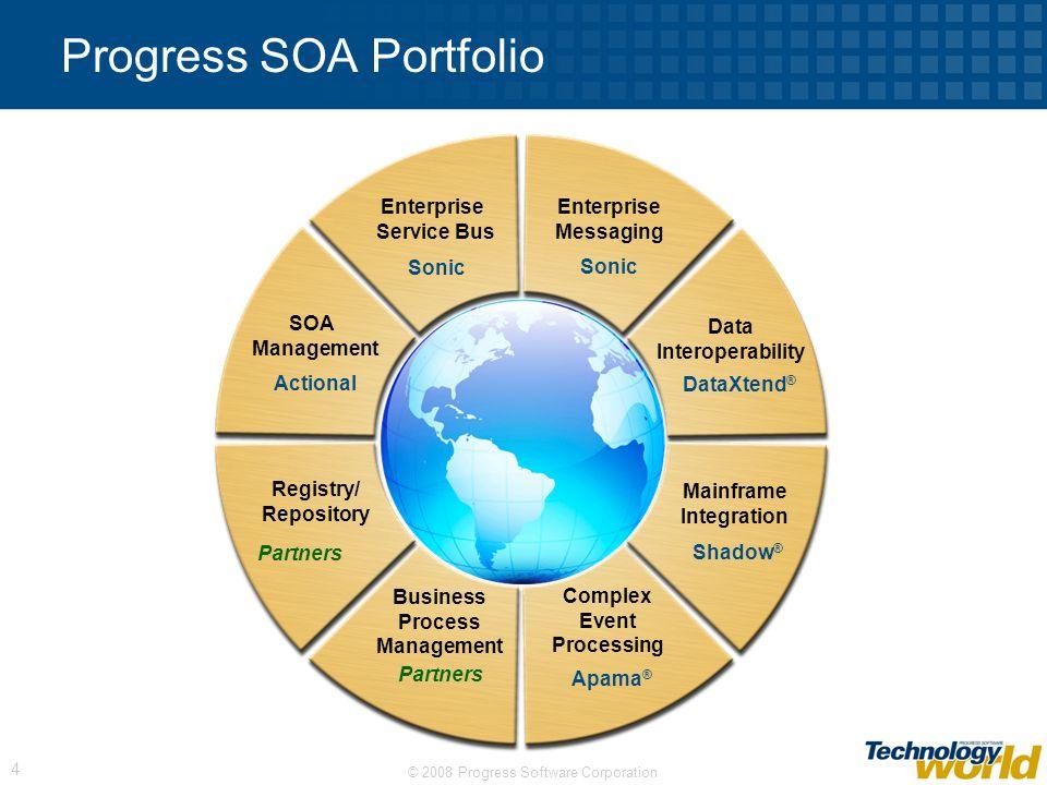 Progress SOA Portfolio