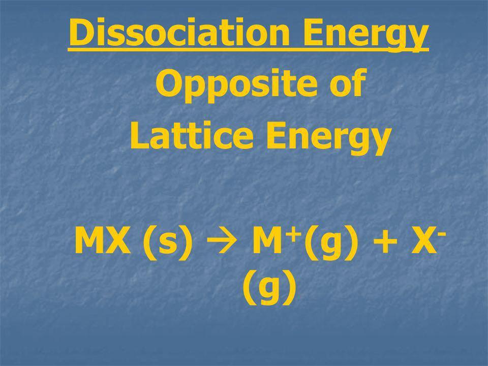 Dissociation Energy Opposite of Lattice Energy MX (s)  M+(g) + X-(g)