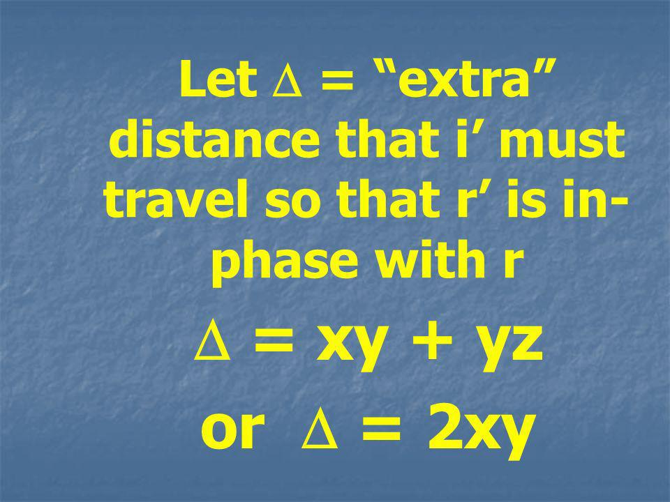 Let D = extra distance that i' must travel so that r' is in-phase with r