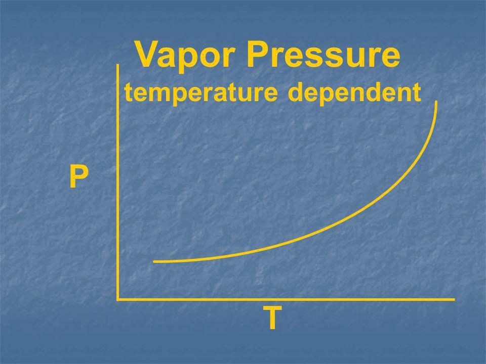 temperature dependent