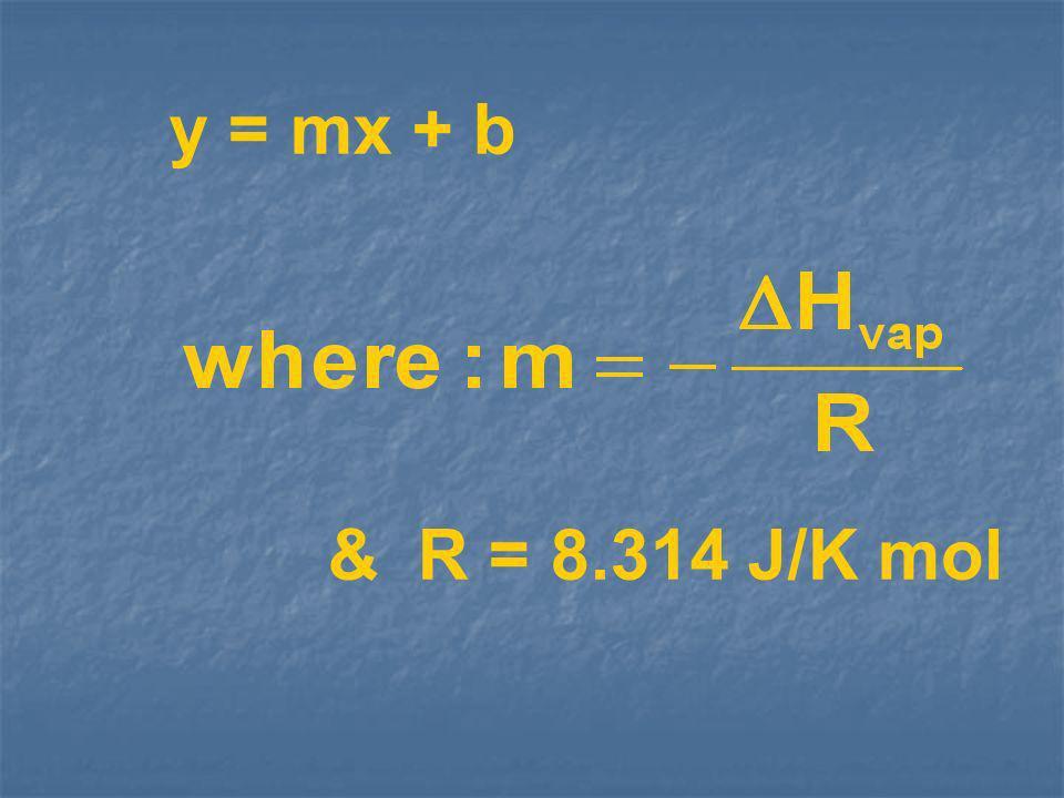 y = mx + b & R = 8.314 J/K mol