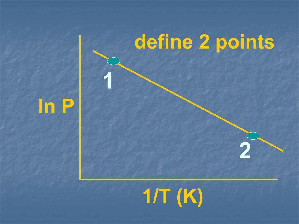 define 2 points 1 ln P 2 1/T (K)