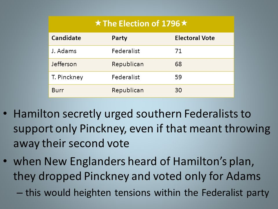 The Election of 1796Candidate. Party. Electoral Vote. J. Adams. Federalist. 71. Jefferson. Republican.