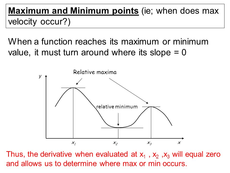 Maximum and Minimum points (ie; when does max velocity occur )