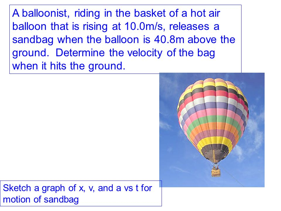A balloonist, riding in the basket of a hot air balloon that is rising at 10.0m/s, releases a sandbag when the balloon is 40.8m above the ground. Determine the velocity of the bag when it hits the ground.