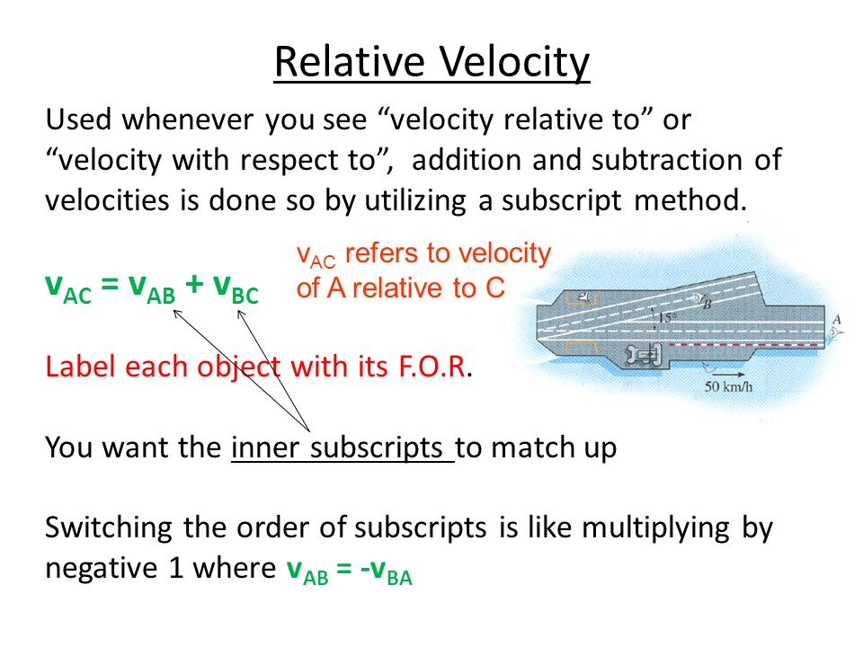 Relative Velocity vAC = vAB + vBC