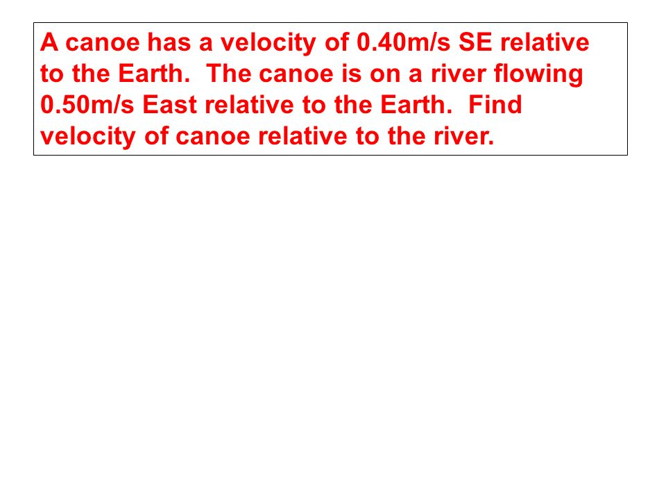 A canoe has a velocity of 0. 40m/s SE relative to the Earth