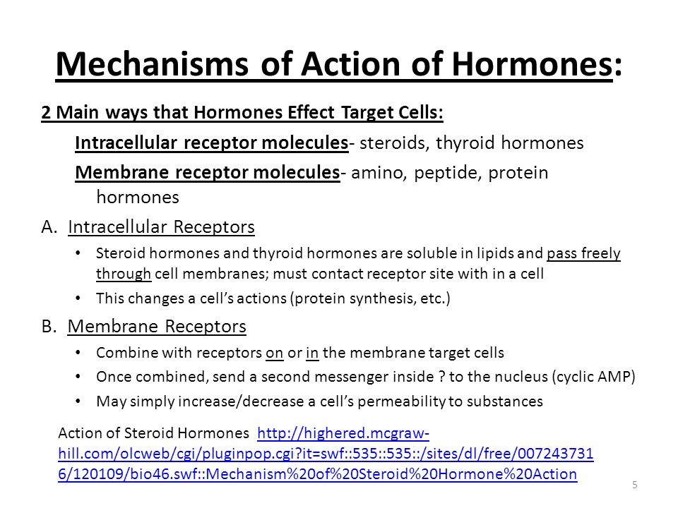 Mechanisms of Action of Hormones: