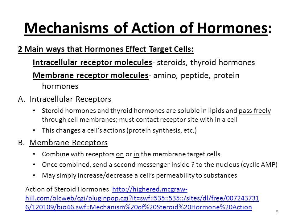 Mechanisms of Action of Hormones:
