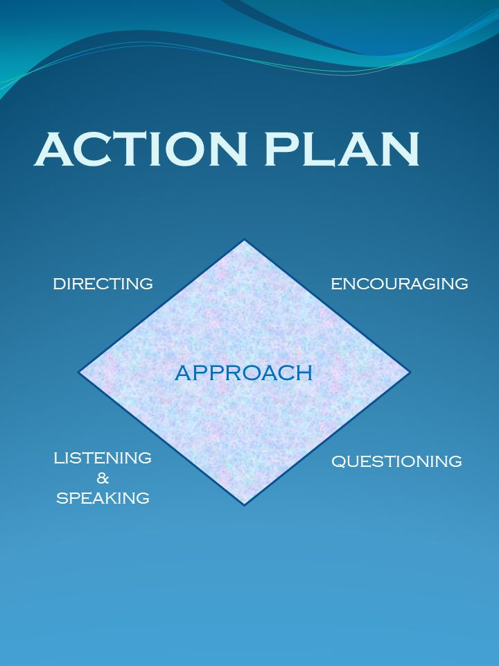 ACTION PLAN APPROACH DIRECTING ENCOURAGING QUESTIONING LISTENING &