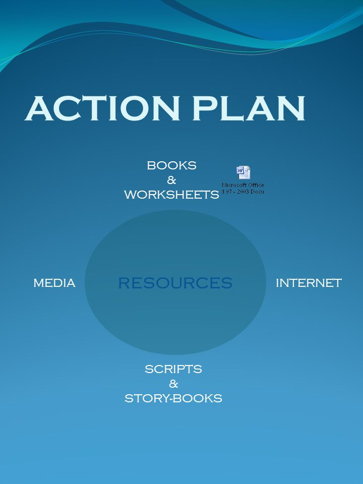 ACTION PLAN RESOURCES BOOKS & WORKSHEETS MEDIA INTERNET SCRIPTS &