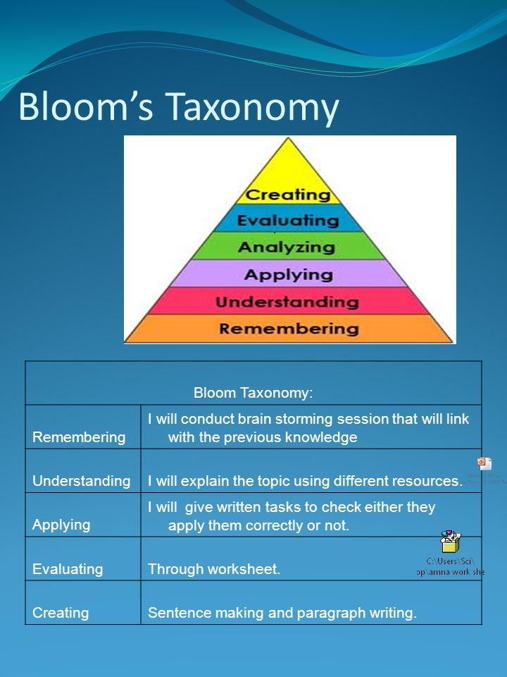Bloom's Taxonomy Bloom Taxonomy: Remembering
