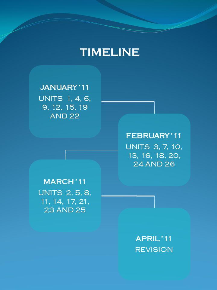 TIMELINE JANUARY '11 UNITS 1, 4, 6, 9, 12, 15, 19 AND 22 FEBRUARY '11