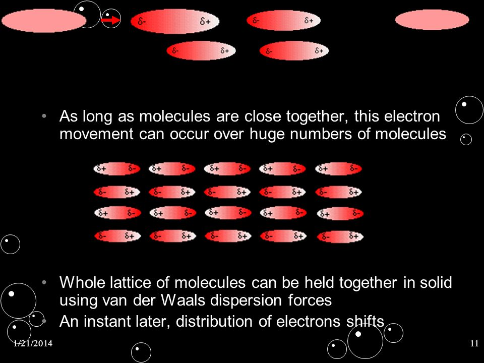 An instant later, distribution of electrons shifts