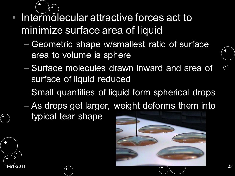 Intermolecular attractive forces act to minimize surface area of liquid