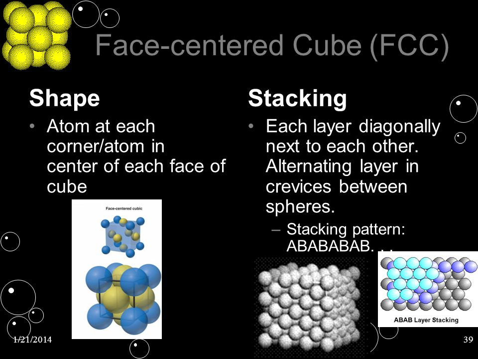 Face-centered Cube (FCC)