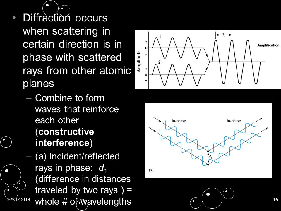 Diffraction occurs when scattering in certain direction is in phase with scattered rays from other atomic planes