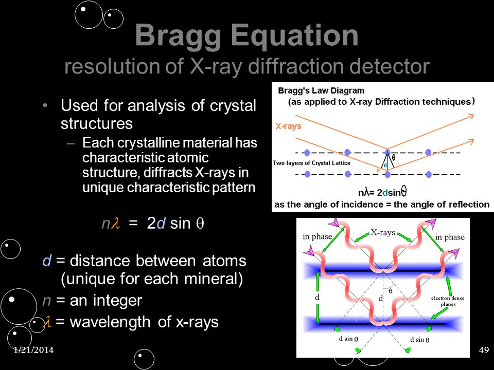 Bragg Equation resolution of X-ray diffraction detector
