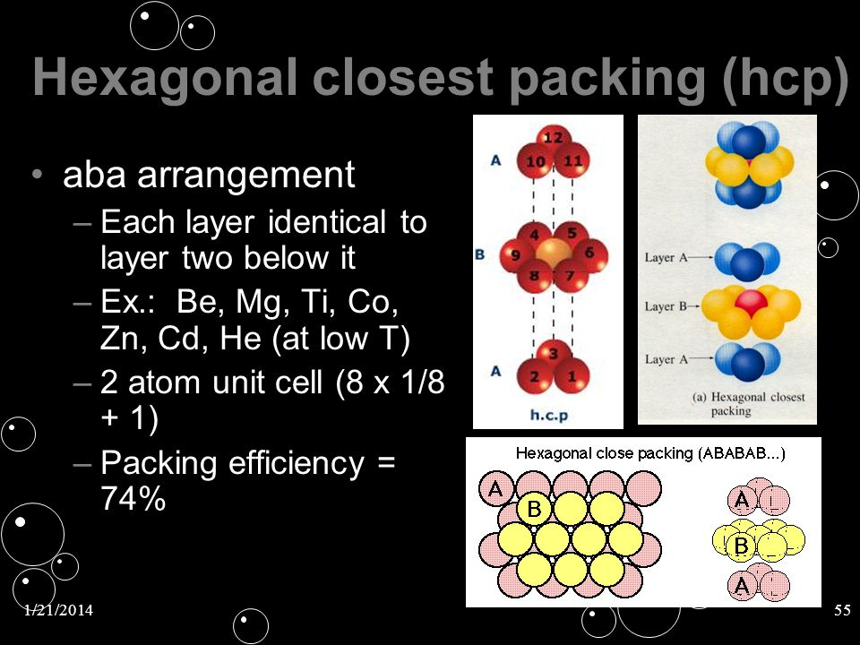Hexagonal closest packing (hcp)