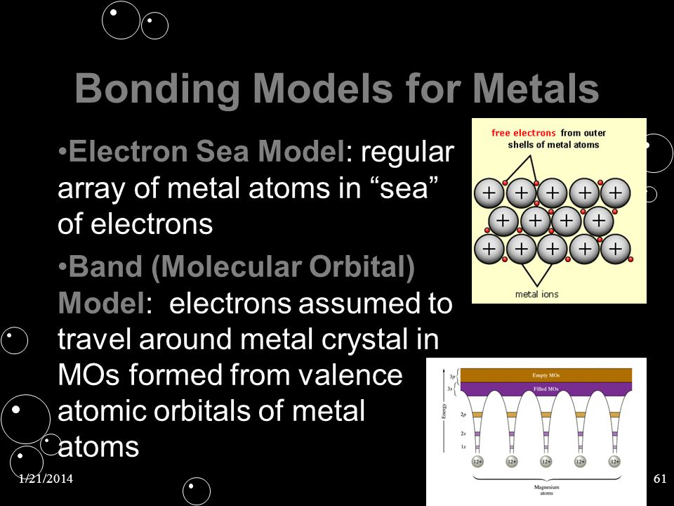 Bonding Models for Metals