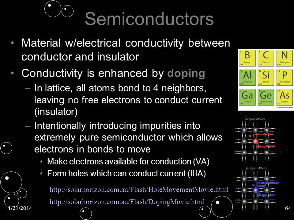 Semiconductors Material w/electrical conductivity between conductor and insulator. Conductivity is enhanced by doping.