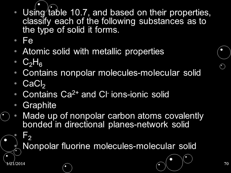 Atomic solid with metallic properties C2H6